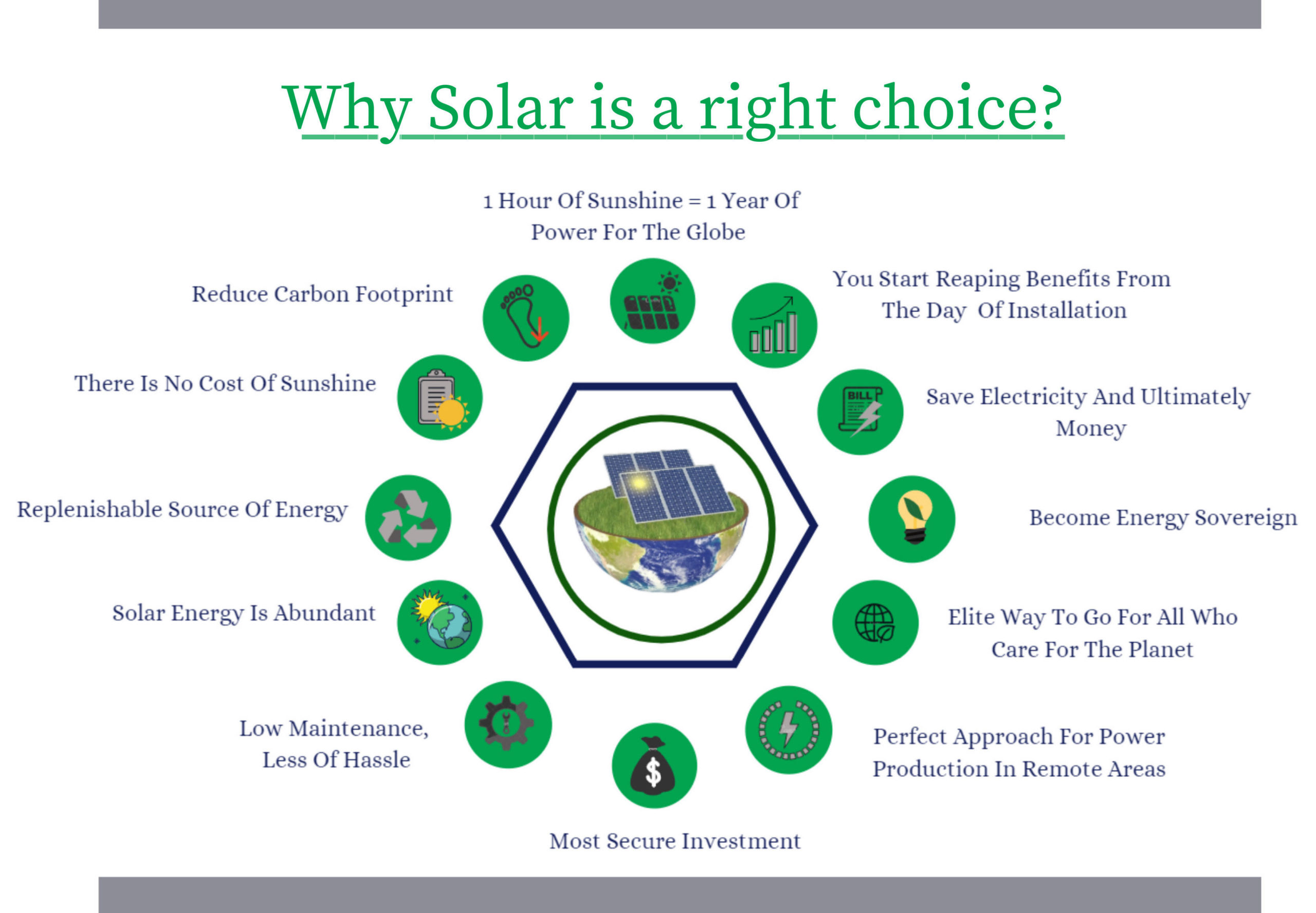 commercial solar installation in Perth WA